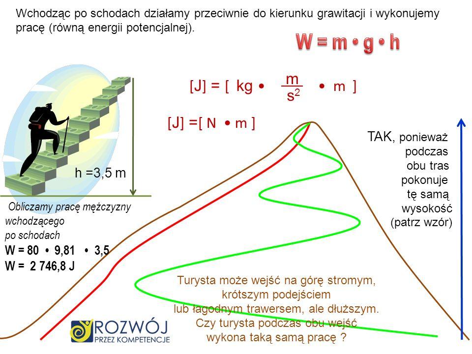 W = m • g • h m [J] = [ kg • • m ] s2 [J] =[ N • m ] TAK, ponieważ